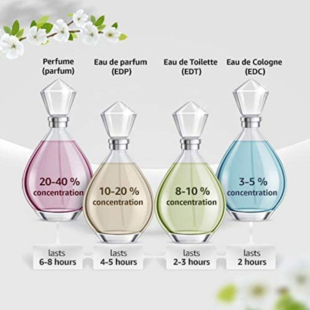 Giorgio Armani SI Eau De Parfum Spray